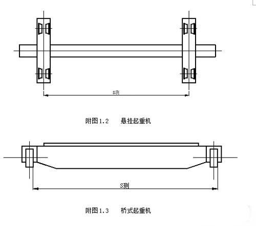桥式起重机跨度测量