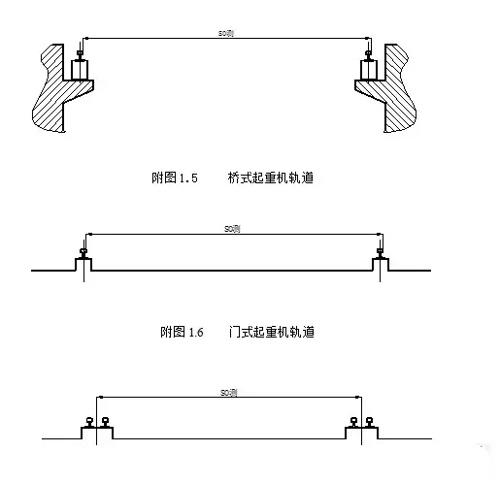 桥ope体育客户端官方网站轨道跨度测量图示