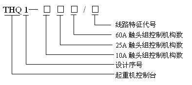 THQ1联动台型号