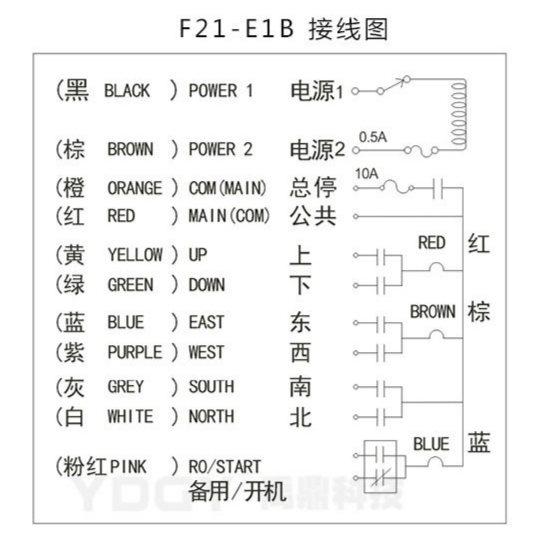 f21-e1b系列无线遥控器接线图纸