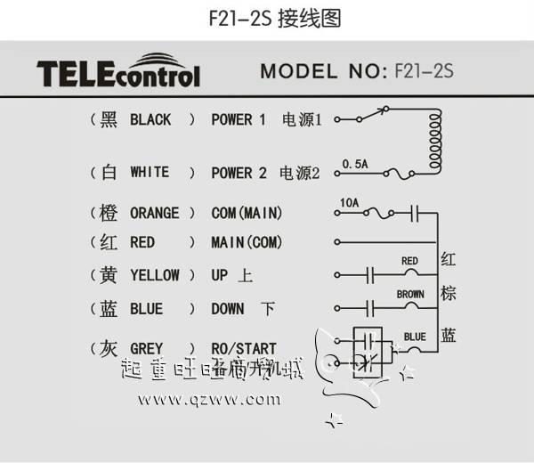 F21-2S系列遥控器接线图纸